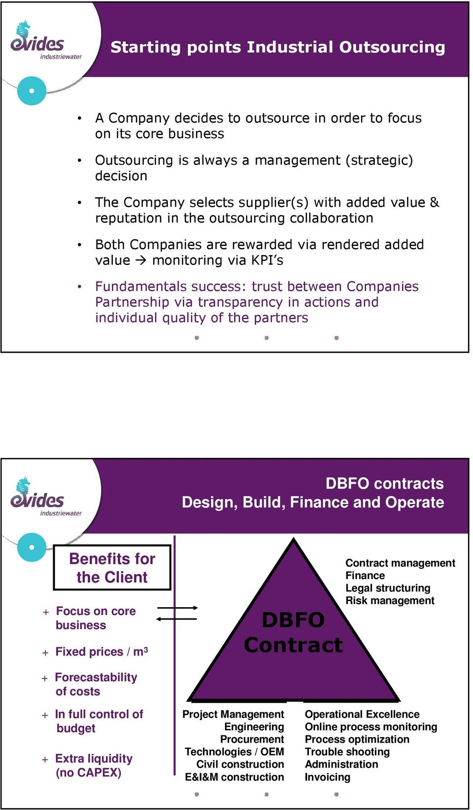 transparency in actions and individual quality of the partners DBFO contracts Design, Build, Finance and Operate Benefits for the Client + Focus on core business + Fixed prices / m 3 +
