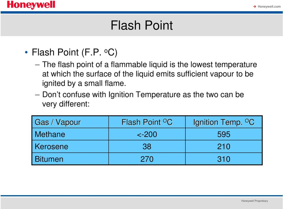 o C) The flash point of a flammable liquid is the lowest temperature at which the surface