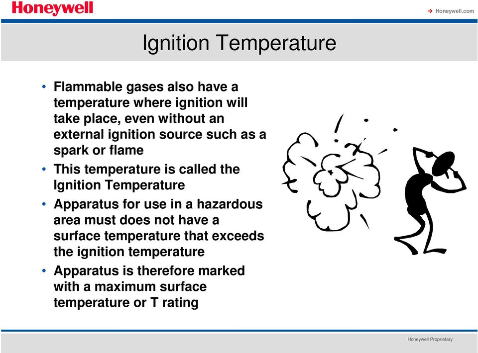 Temperature Apparatus for use in a hazardous area must does not have a surface temperature that