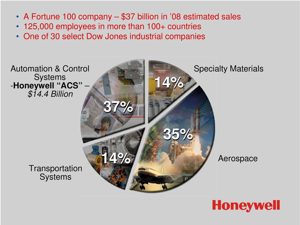 industrial companies Automation & Control Systems -Honeywell ACS $14.