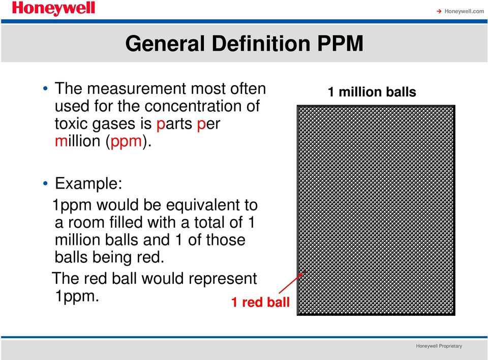 1 million balls Example: 1ppm would be equivalent to a room filled with a