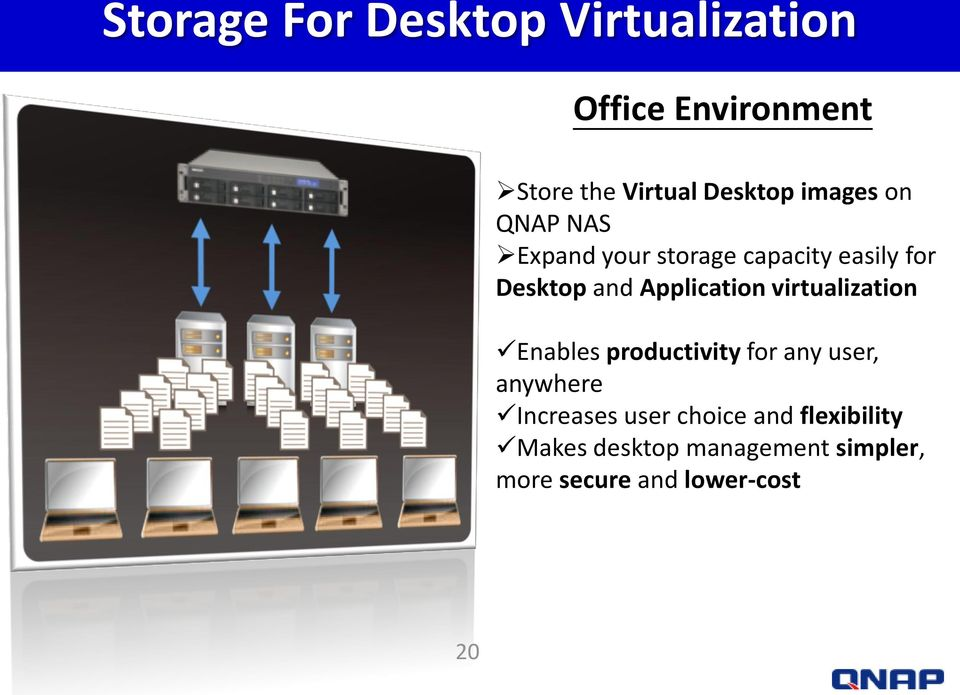 Application virtualization Enables productivity for any user, anywhere Increases