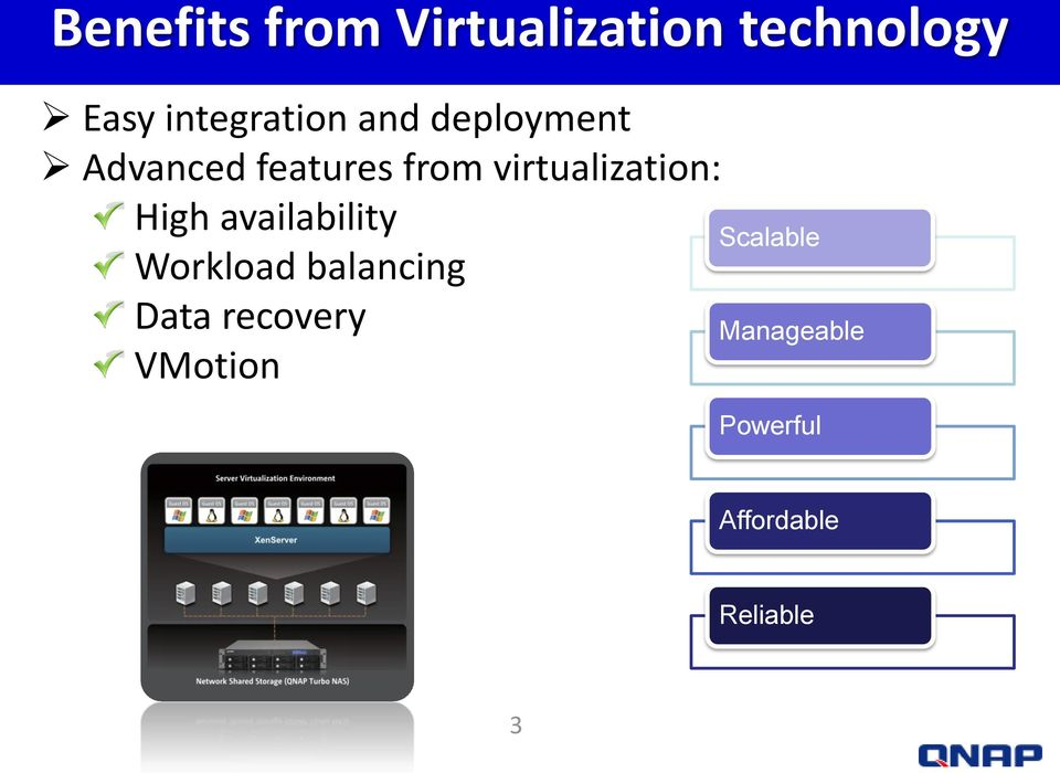 virtualization: High availability Workload balancing