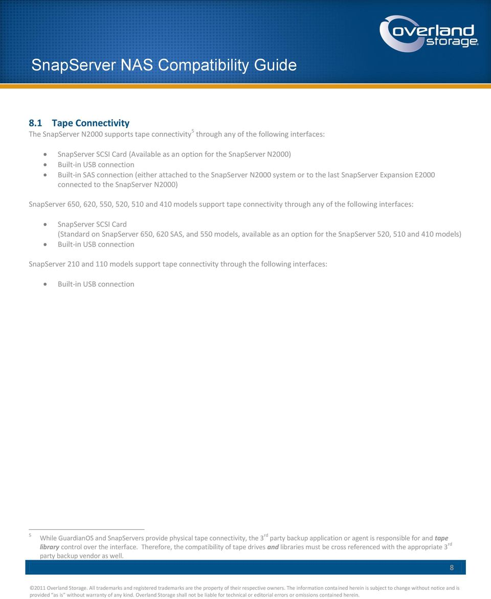 410 models support tape connectivity through any of the following interfaces: SnapServer SCSI Card (Standard on SnapServer 650, 620 SAS, and 550 models, available as an option for the SnapServer 520,