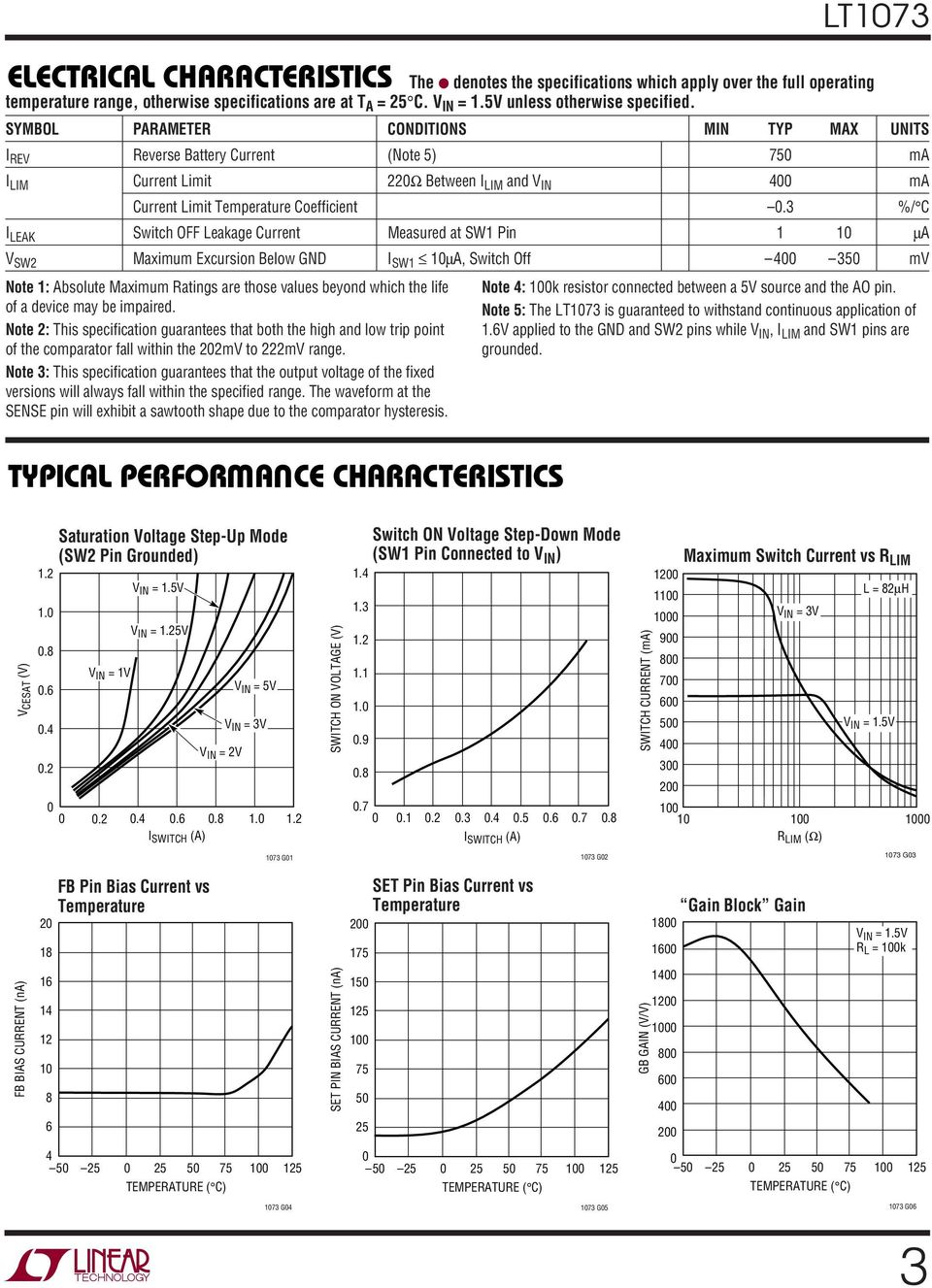 3 %/ C I LEAK Switch OFF Leakage Current Measured at Pin 1 10 µa V Maximum Excursion Below I 10µA, Switch Off 400 350 mv Note 1: Absolute Maximum Ratings are those values beyond which the life of a