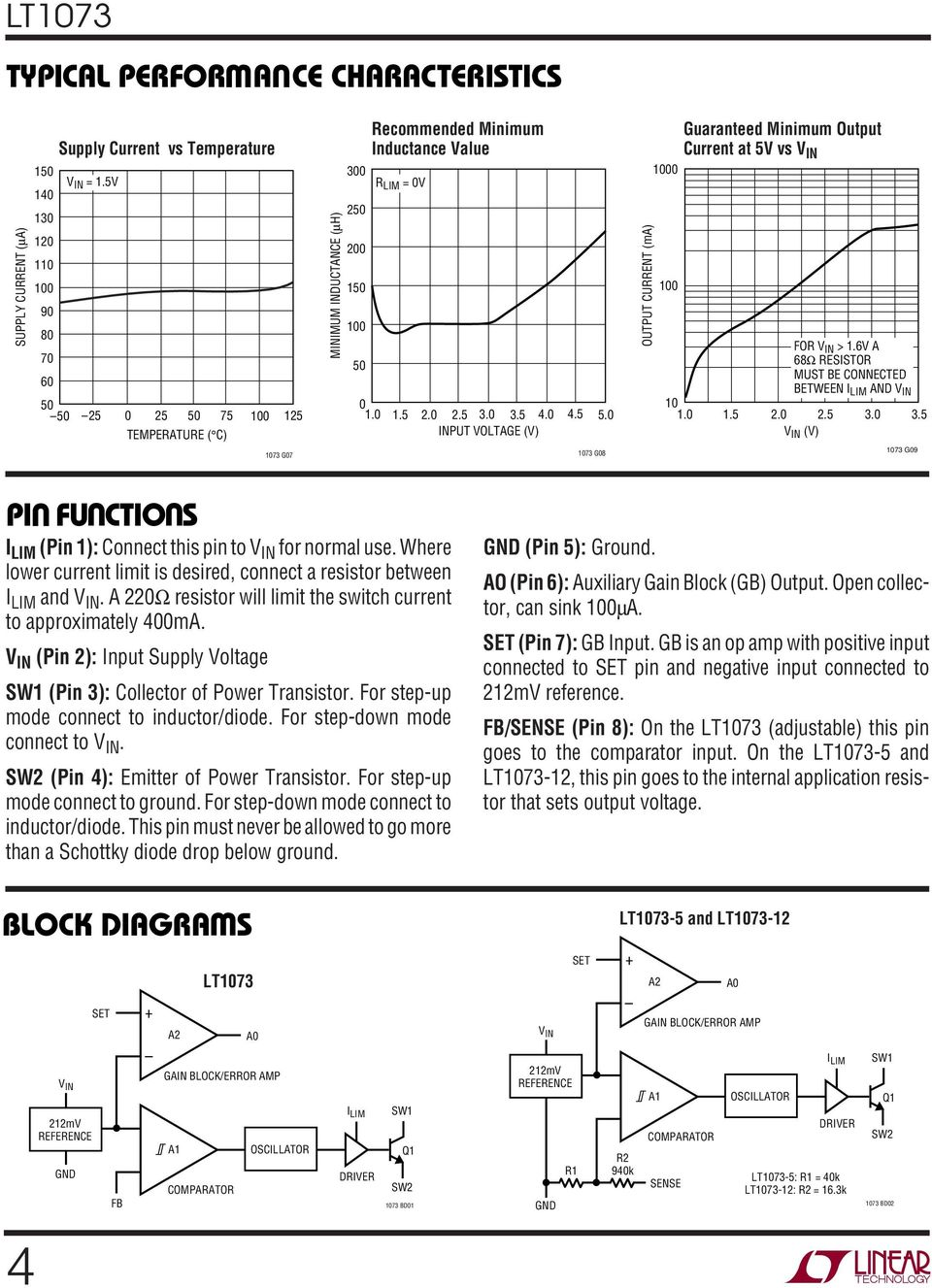 0 Guaranteed Minimum Output Current at 5V vs FOR > 1.6V A 68Ω RESISTOR MST BE CONNECTED BETWEEN AND 1.5 2.0 2.5 3.0 3.5 (V) 1073 G09 PI F CTIO S (Pin 1): Connect this pin to for normal use.