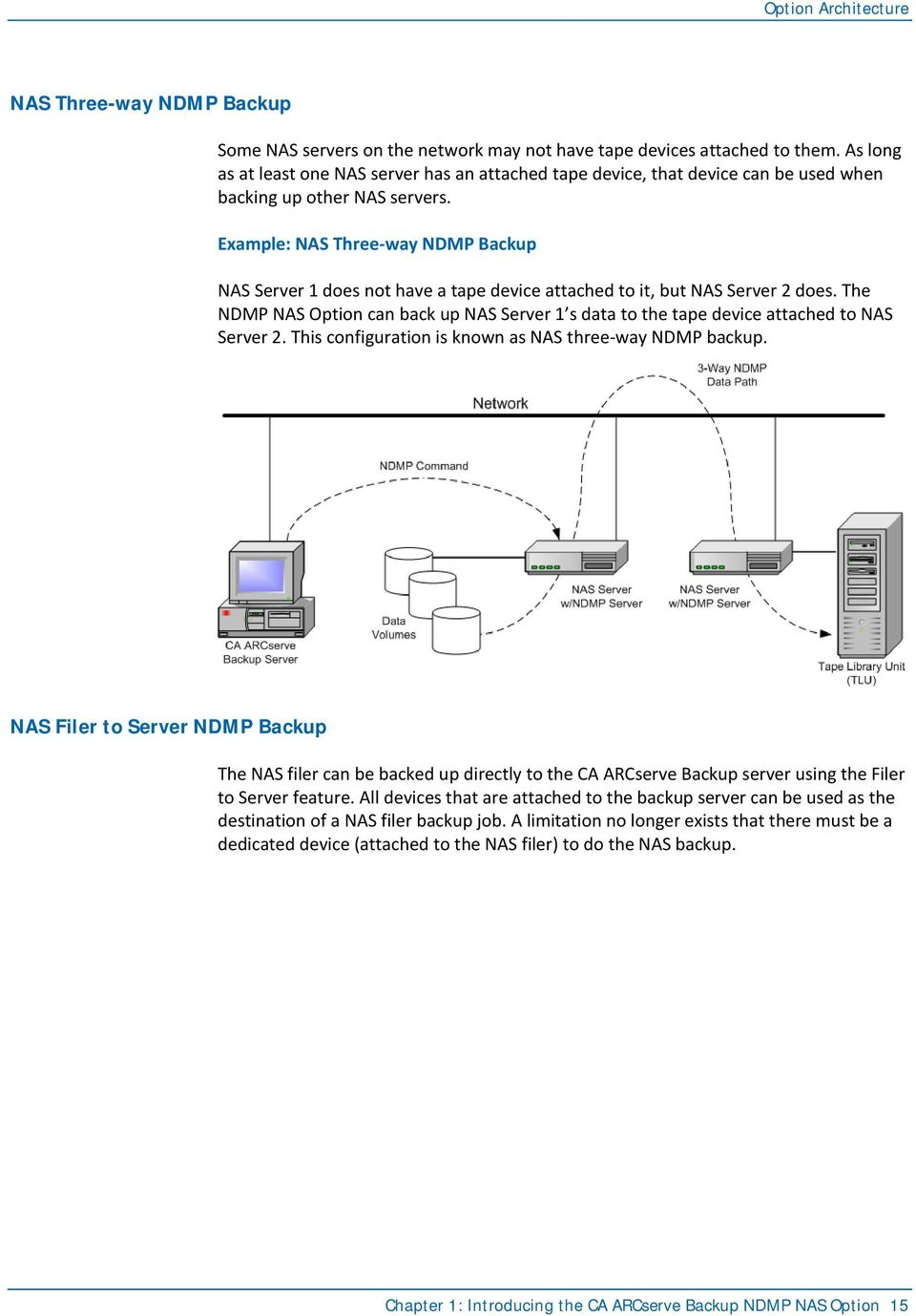 Example: NAS Three-way NDMP Backup NAS Server 1 does not have a tape device attached to it, but NAS Server 2 does.