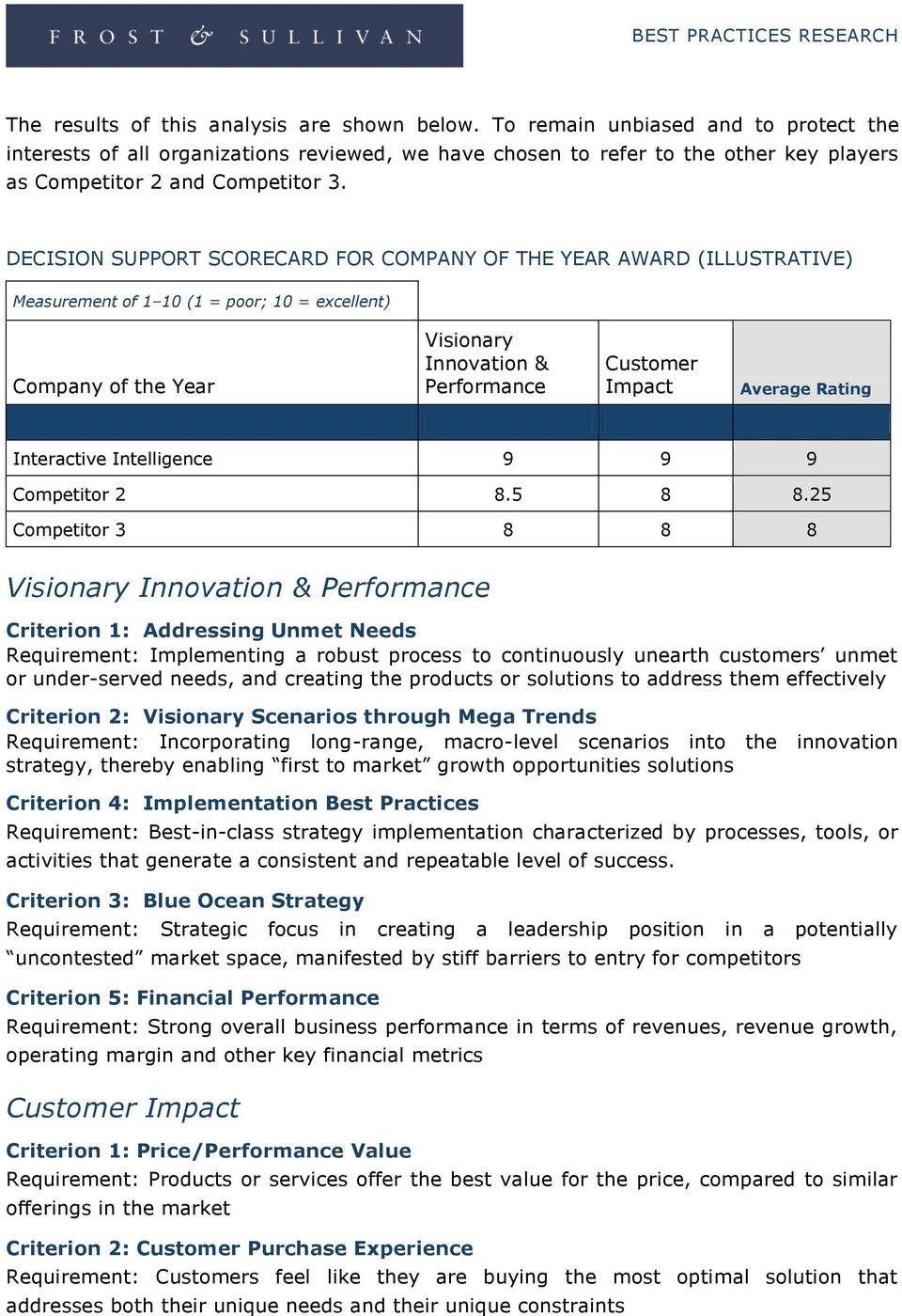 DECISION SUPPORT SCORECARD FOR COMPANY OF THE YEAR AWARD (ILLUSTRATIVE) Measurement of 1 10 (1 = poor; 10 = excellent) Company of the Year Visionary Innovation & Performance Customer Impact Average
