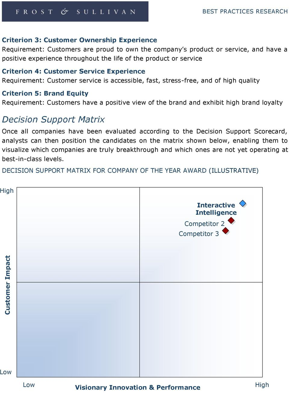 Customers have a positive view of the brand and exhibit high brand loyalty Decision Support Matrix Once all companies have been evaluated according to the Decision Support Scorecard, analysts can