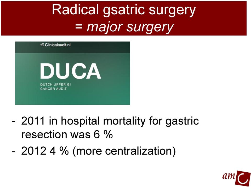 mortality for gastric resection