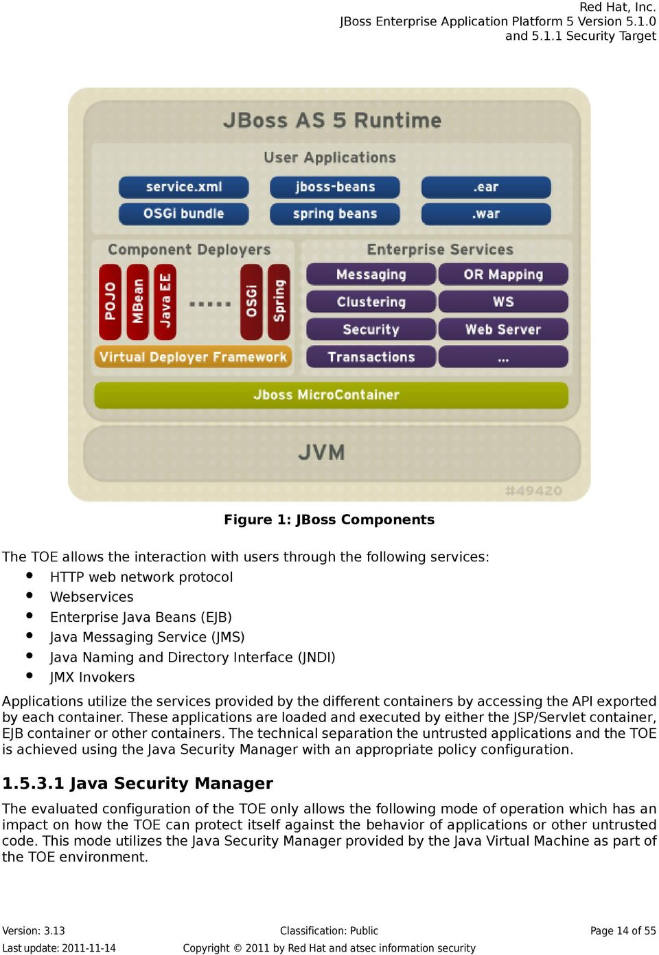 These applications are loaded and executed by either the JSP/Servlet container, EJB container or other containers.