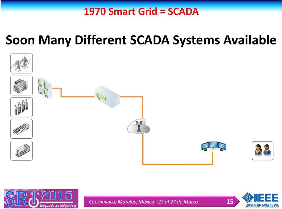 Different SCADA
