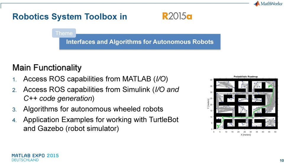 Access ROS capabilities from Simulink (I/O and C++ code generation) 3.