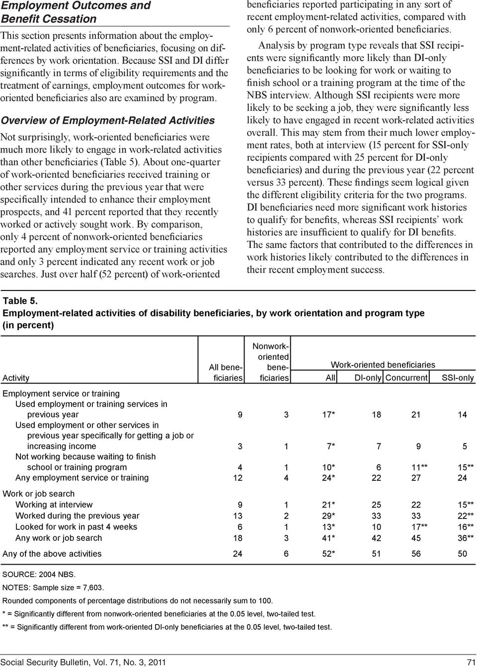 Overview of Employment-Related Activities Not surprisingly, work-oriented beneficiaries were much more likely to engage in work-related activities than other beneficiaries (Table 5).