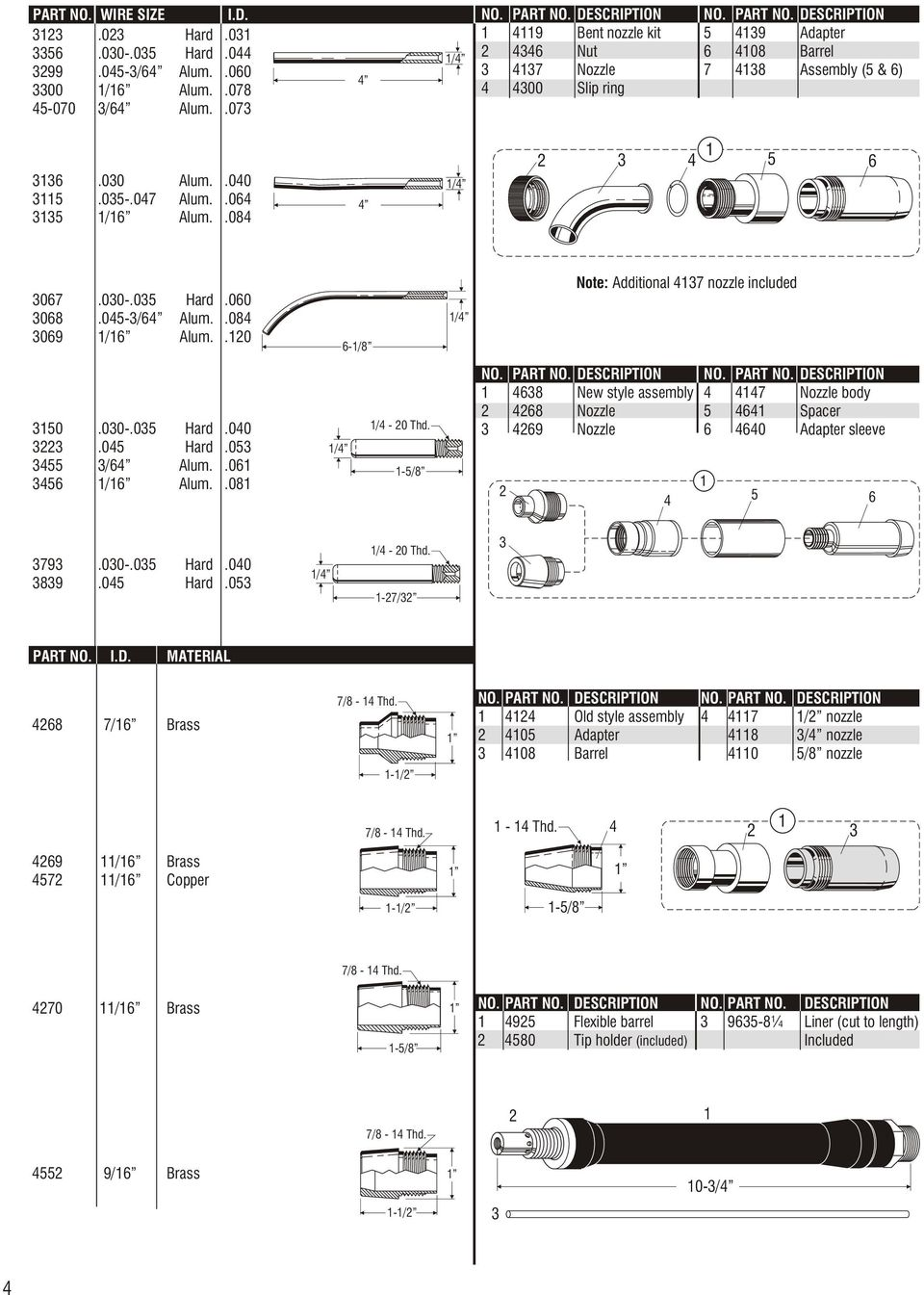 Miller Spool Gun Wiring Diagram Schematic 2019 Maxstar 200 Mig Welder Parts Diagrams Imageresizertool Com Aec 4d Direct Connect Solid State Operation