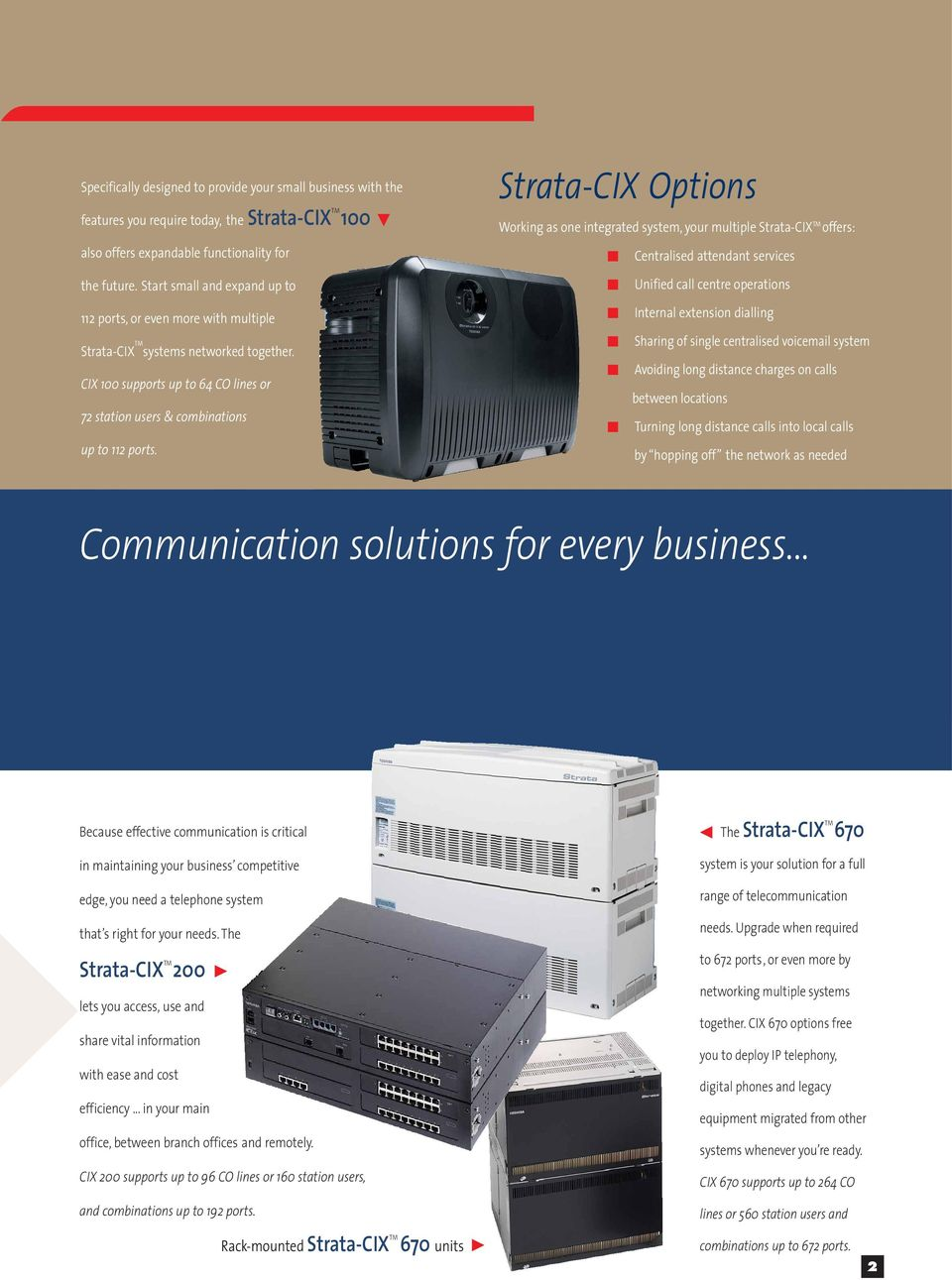 CIX 100 supports up to 64 CO lines or 72 station users & combinations up to 112 ports.