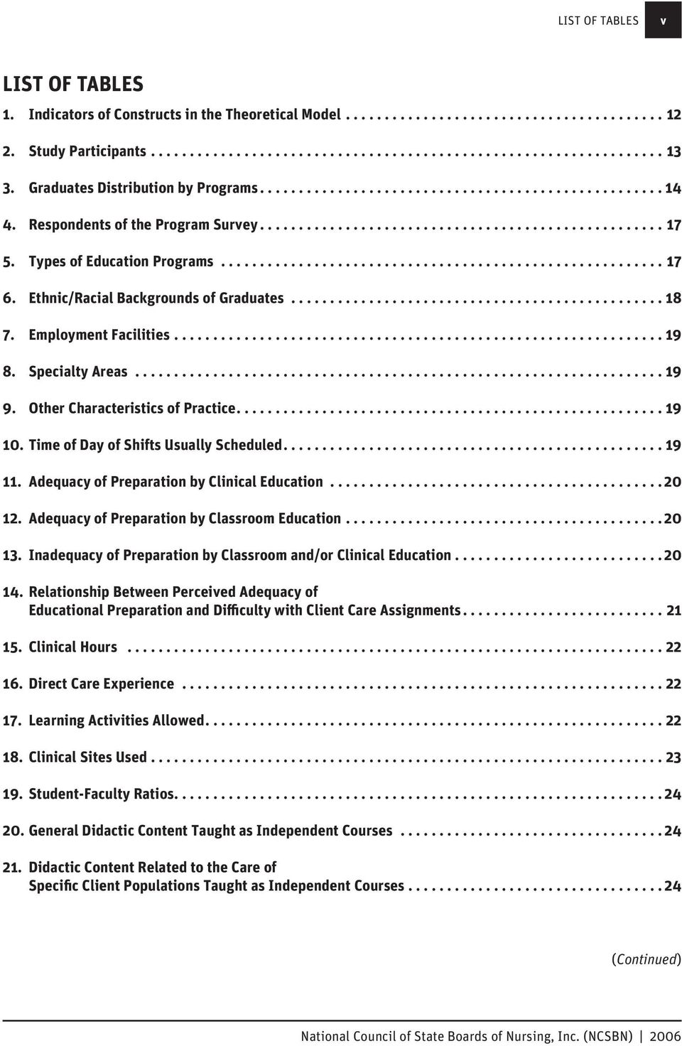 Types of Education Programs......................................................... 17 6. Ethnic/Racial Backgrounds of Graduates................................................ 18 7.