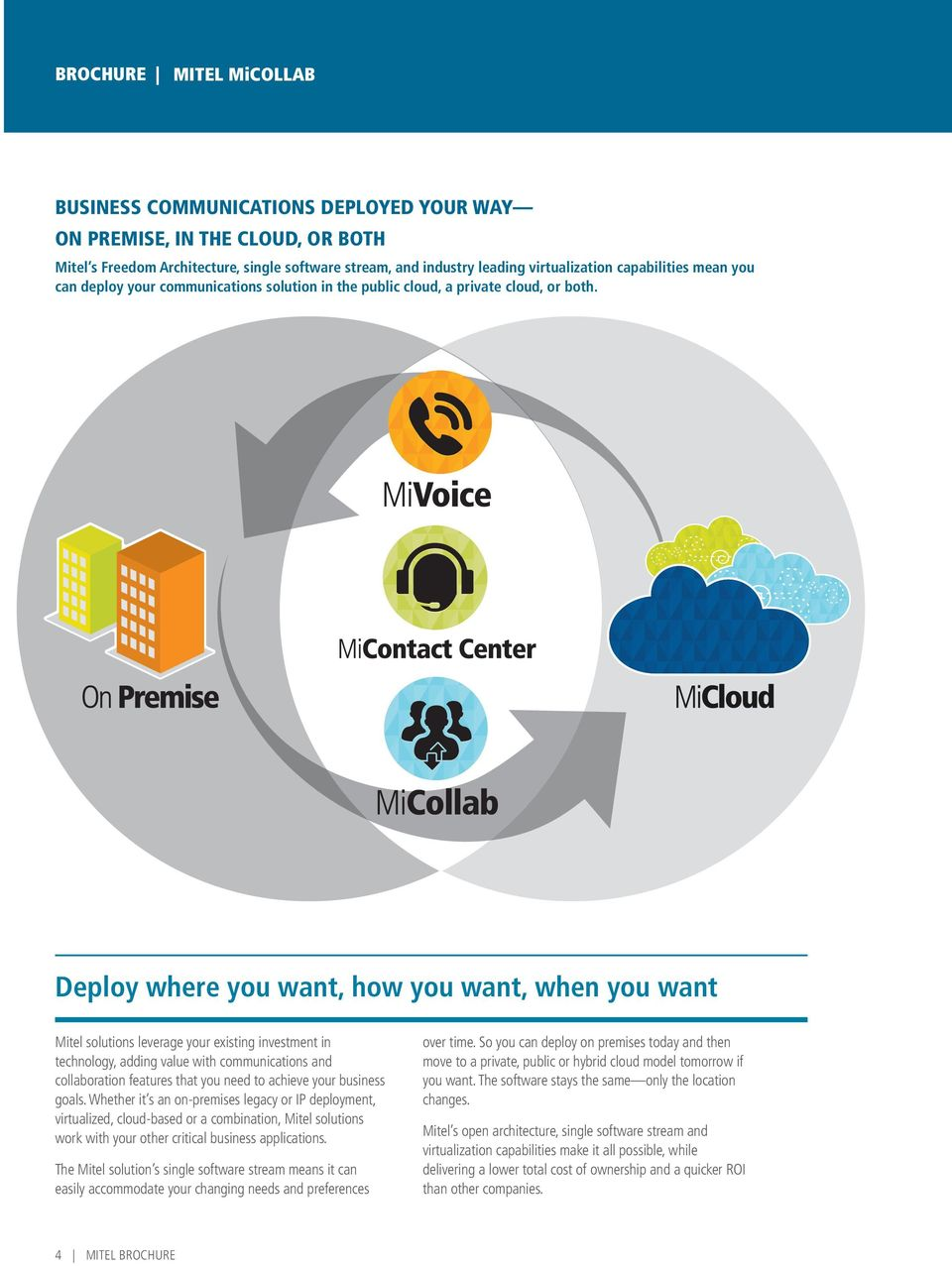 Deploy where you want, how you want, when you want Mitel solutions leverage your existing investment in technology, adding value with communications and collaboration features that you need to