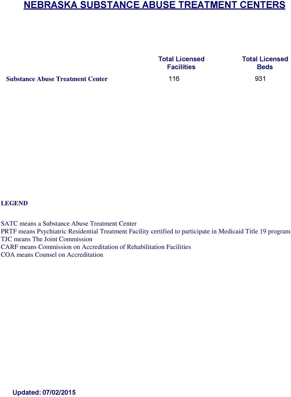 Psychiatric Residential Treatment Facility certified to participate in Medicaid Title 19