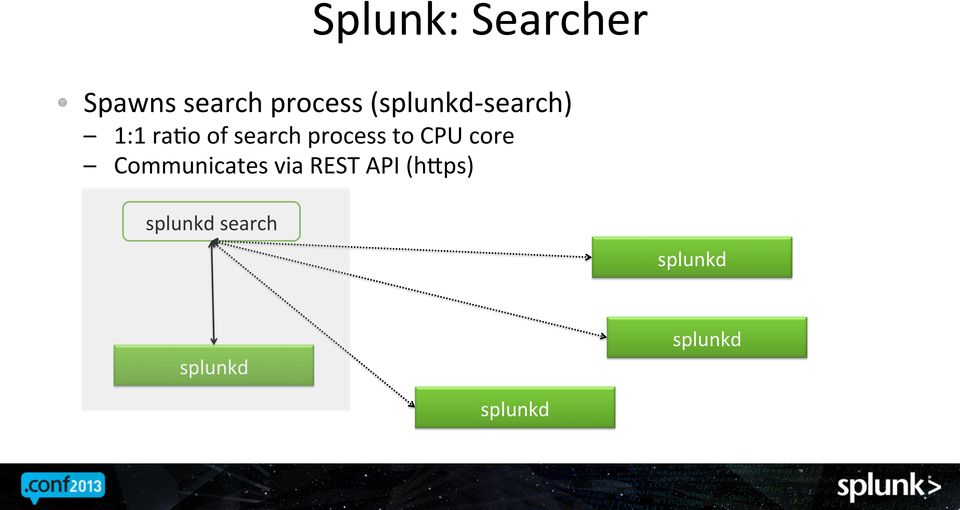 Best PracBces: Deploying Splunk on Physical, Virtual, and Cloud