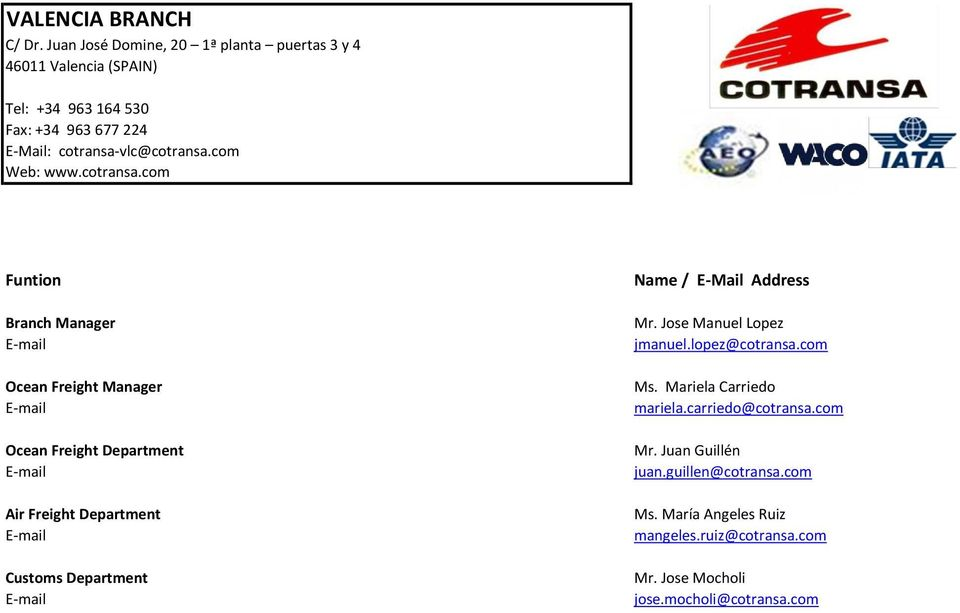 E-Mail: cotransa-vlc@cotransa.com Ocean Freight Manager Air Freight Department Customs Department Mr.