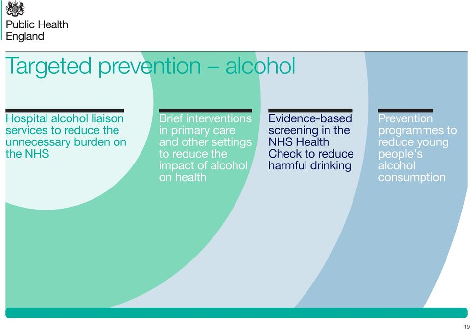 to reduce the impact of alcohol on health Evidence-based screening in the NHS Health