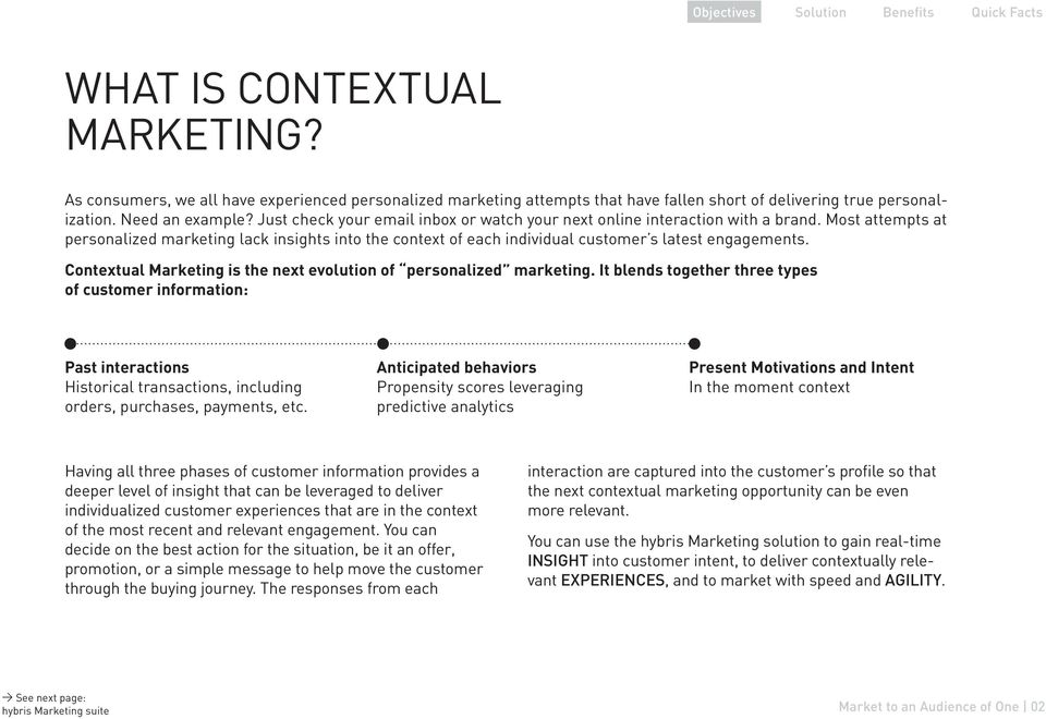 Contextual Marketing is the next evolution of personalized marketing.