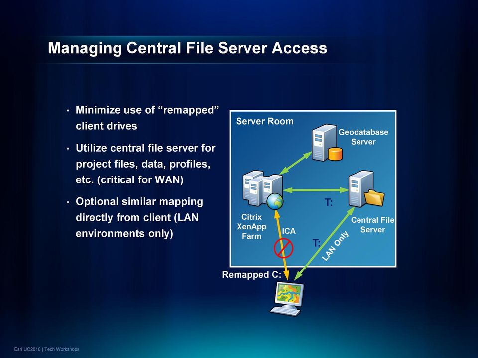 (critical for WAN) Server Room Geodatabase Server Optional similar mapping T: