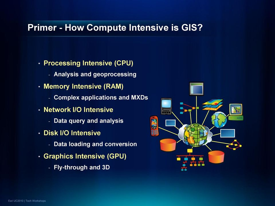 (RAM) - Complex applications and MXDs Network I/O Intensive - Data query