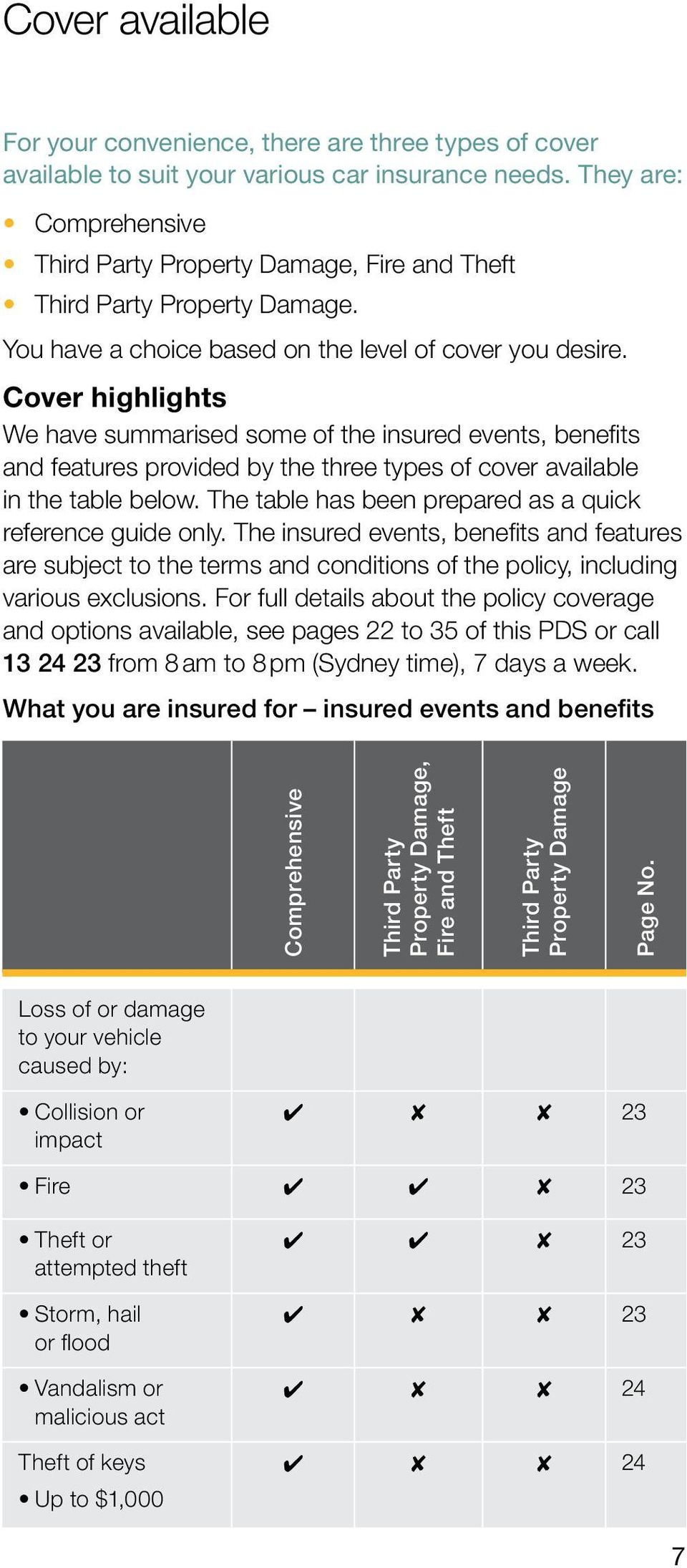Cover highlights We have summarised some of the insured events, benefits and features provided by the three types of cover available in the table below.