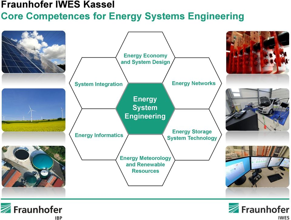 Energy Networks Energy System Engineering Energy Informatics