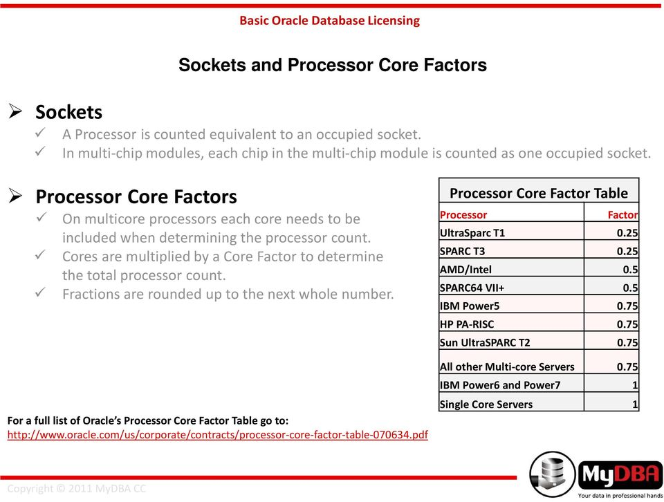 Fractions are rounded up to the next whole number. For a full list of Oracle s Processor Core Factor Table go to: http://www.oracle.com/us/corporate/contracts/processor-core-factor-table-070634.