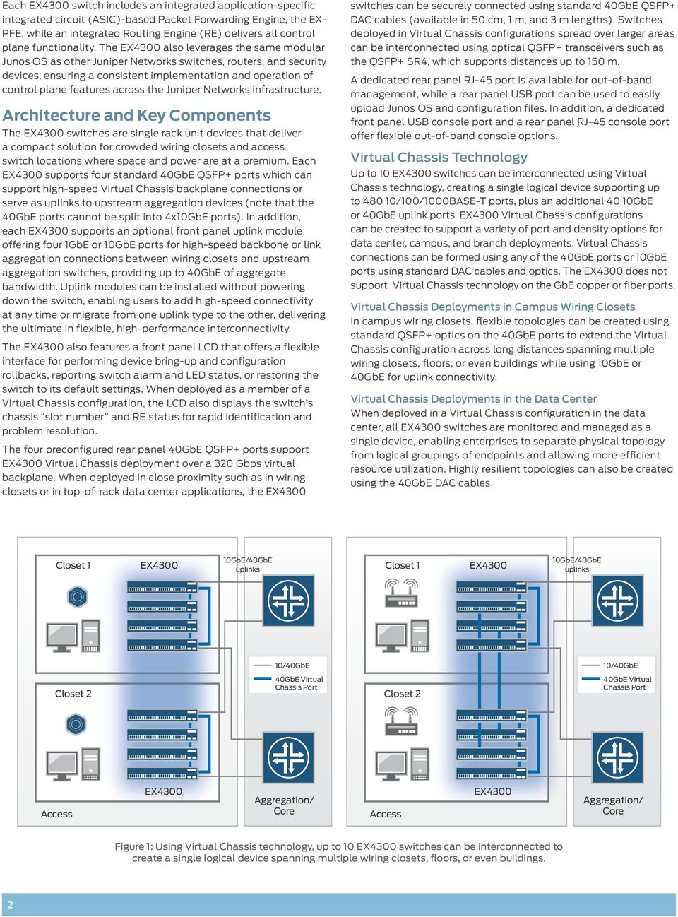 The also leverages the same modular Junos OS as other Juniper Networks switches, routers, and security devices, ensuring a consistent implementation and operation of control plane features across the