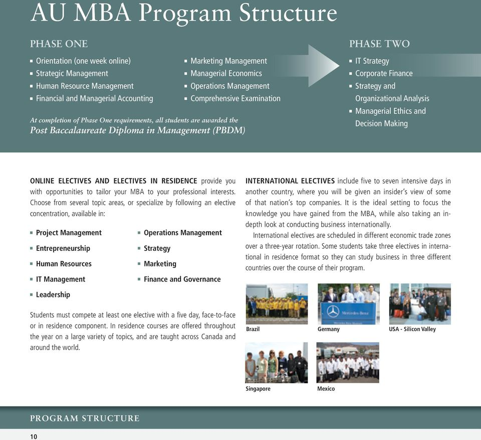 Finance Strategy and Organizational Analysis Managerial Ethics and Decision Making online electives AnD electives in residence provide you with opportunities to tailor your MBA to your professional