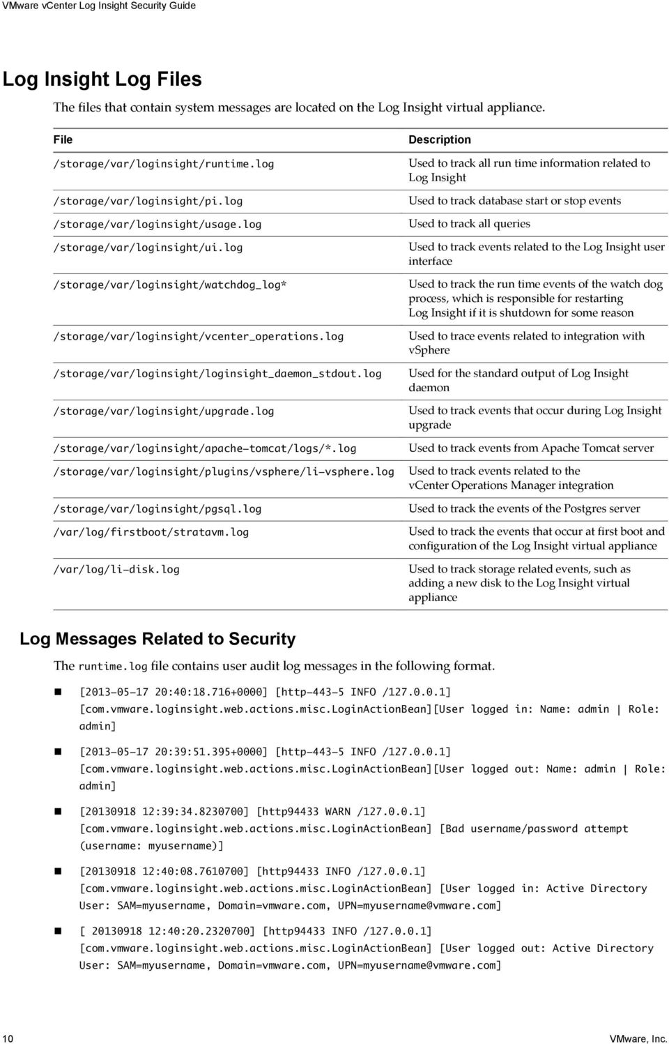 log /storage/var/loginsight/loginsight_daemon_stdout.log /storage/var/loginsight/upgrade.log /storage/var/loginsight/apache-tomcat/logs/*.log /storage/var/loginsight/plugins/vsphere/li-vsphere.