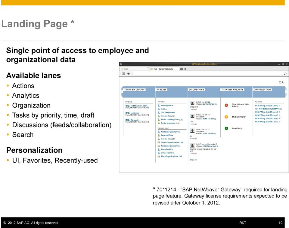"Search Personalization UI, Favorites, Recently-used * 7011214 - ""SAP NetWeaver Gateway"" required"
