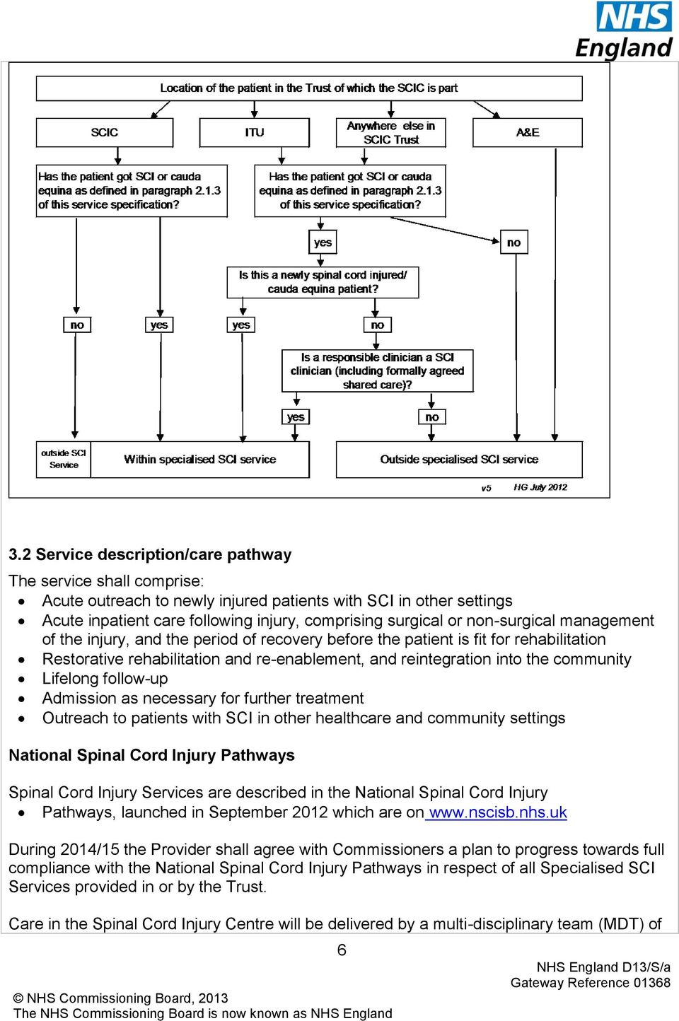 Lifelong follow-up Admission as necessary for further treatment Outreach to patients with SCI in other healthcare and community settings National Spinal Cord Injury Pathways Spinal Cord Injury