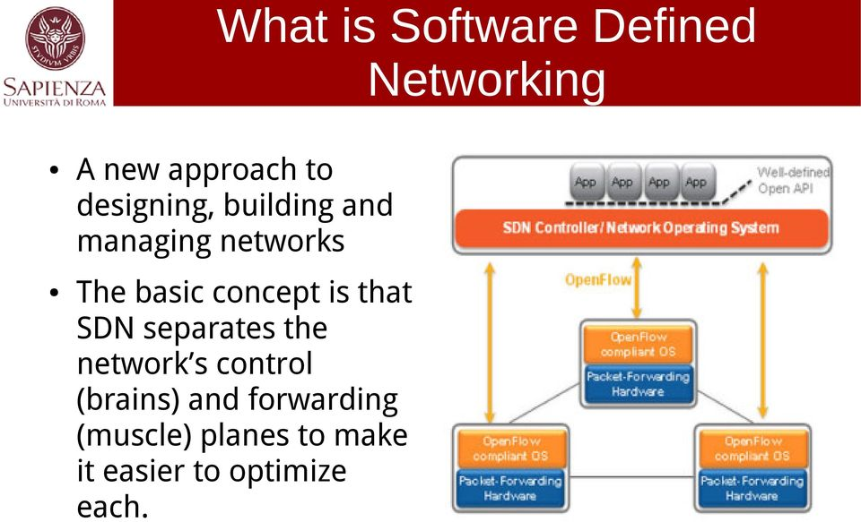 concept is that SDN separates the network s control