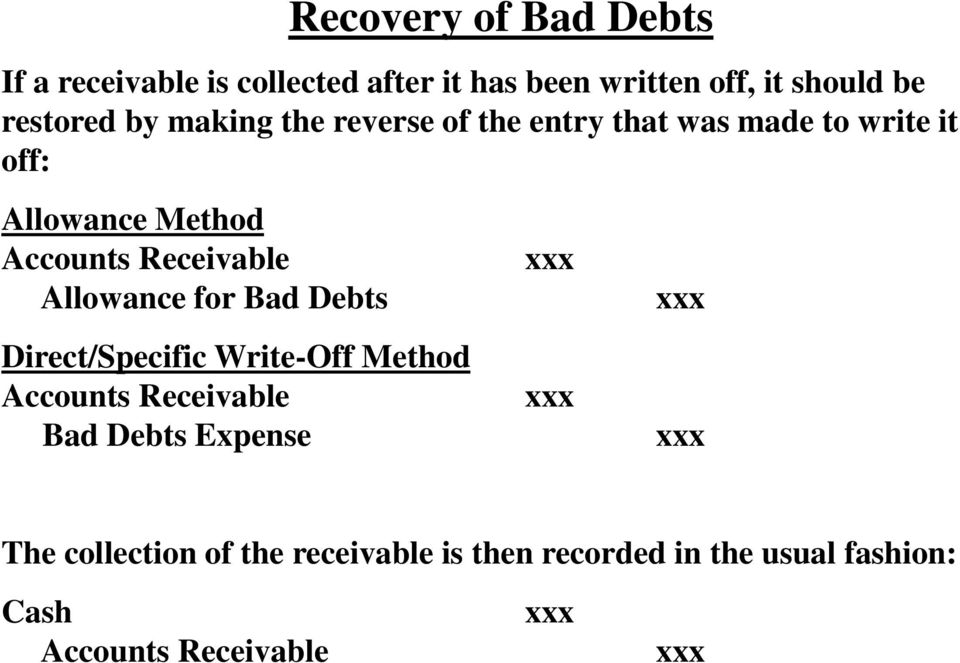 Allowance for Bad Debts Direct/Specific Write-Off Method Accounts Receivable Bad Debts Expense xxx xxx