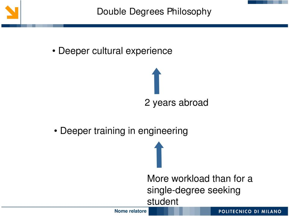 Deeper training in engineering More