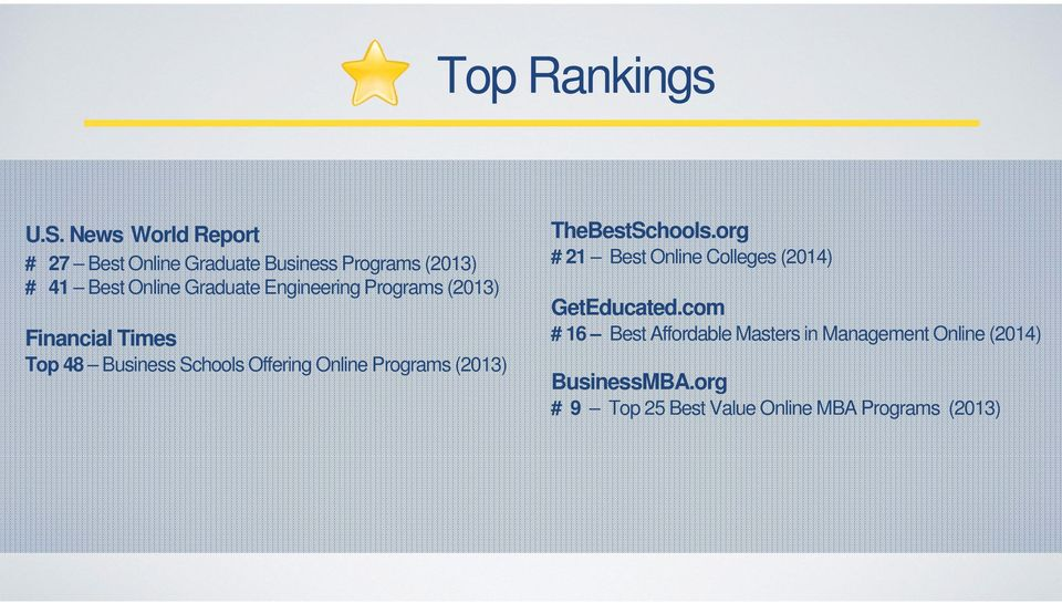 Engineering Programs (2013) Financial Times Top 48 Business Schools Offering Online Programs (2013)