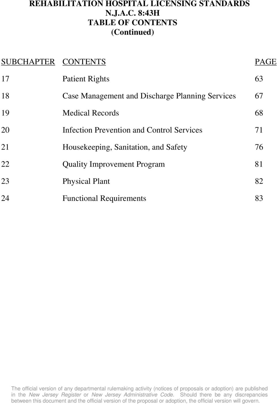 8:43H TABLE OF CONTENTS (Continued) SUBCHAPTER CONTENTS PAGE 17 Patient Rights 63 18 Case