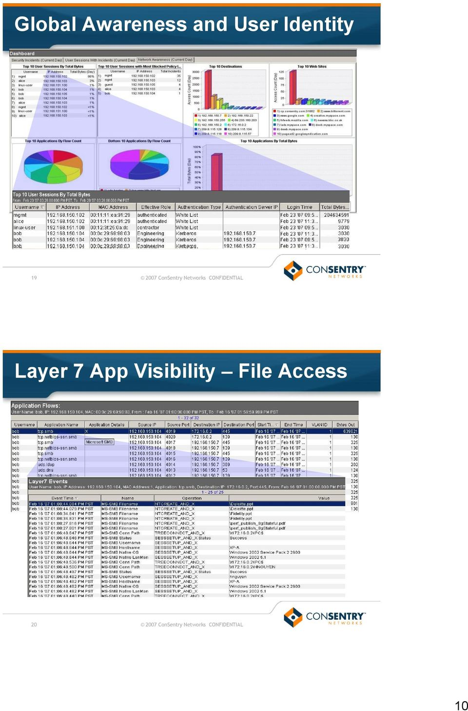 Layer 7 App Visibility File Access 20