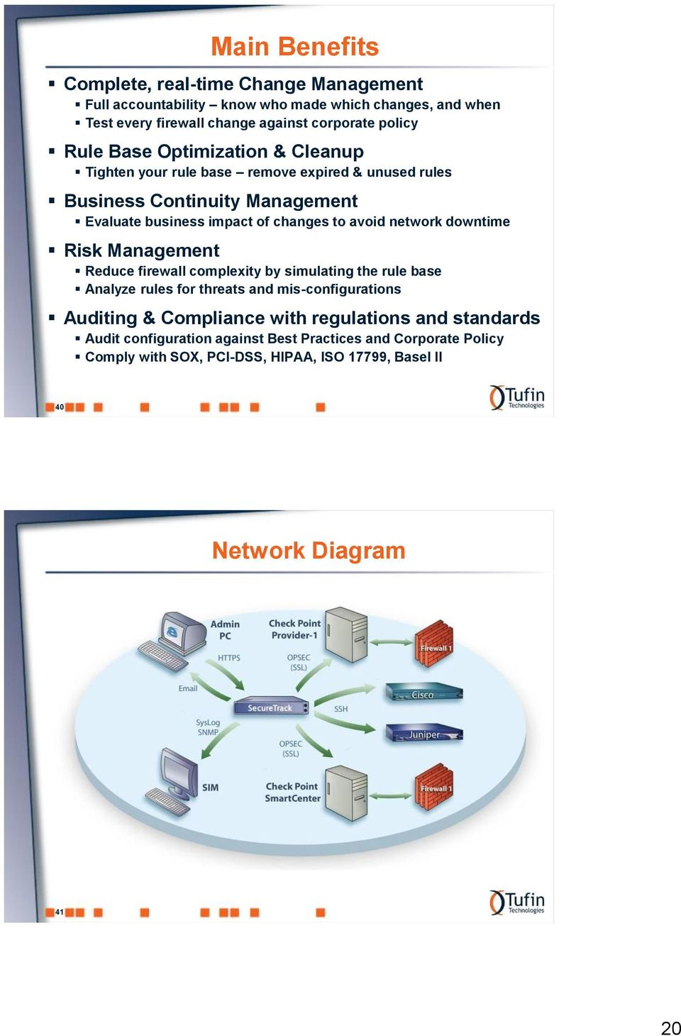 network downtime Risk Management Reduce firewall complexity by simulating the rule base Analyze rules for threats and mis-configurations Auditing & Compliance with
