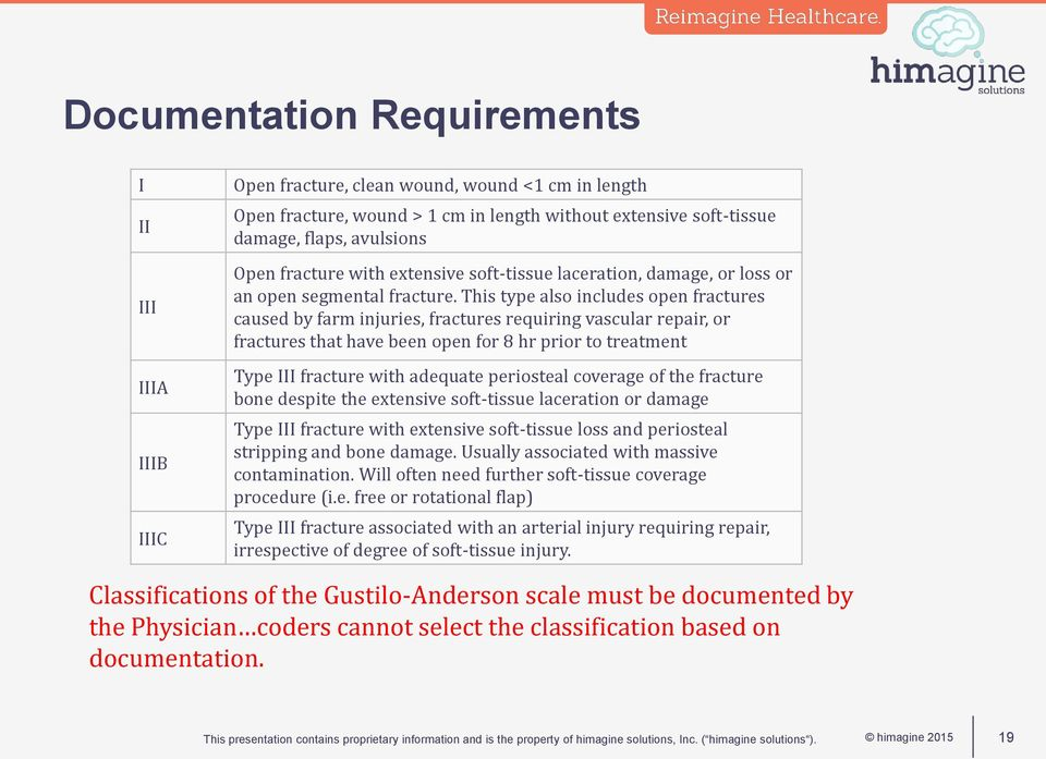 documentation requirements for the acute care On the documentation needed to support a claim submitted to medicare for  inpatient rehabilitation  the standard of care for irf patients is one-on-one  therapy.