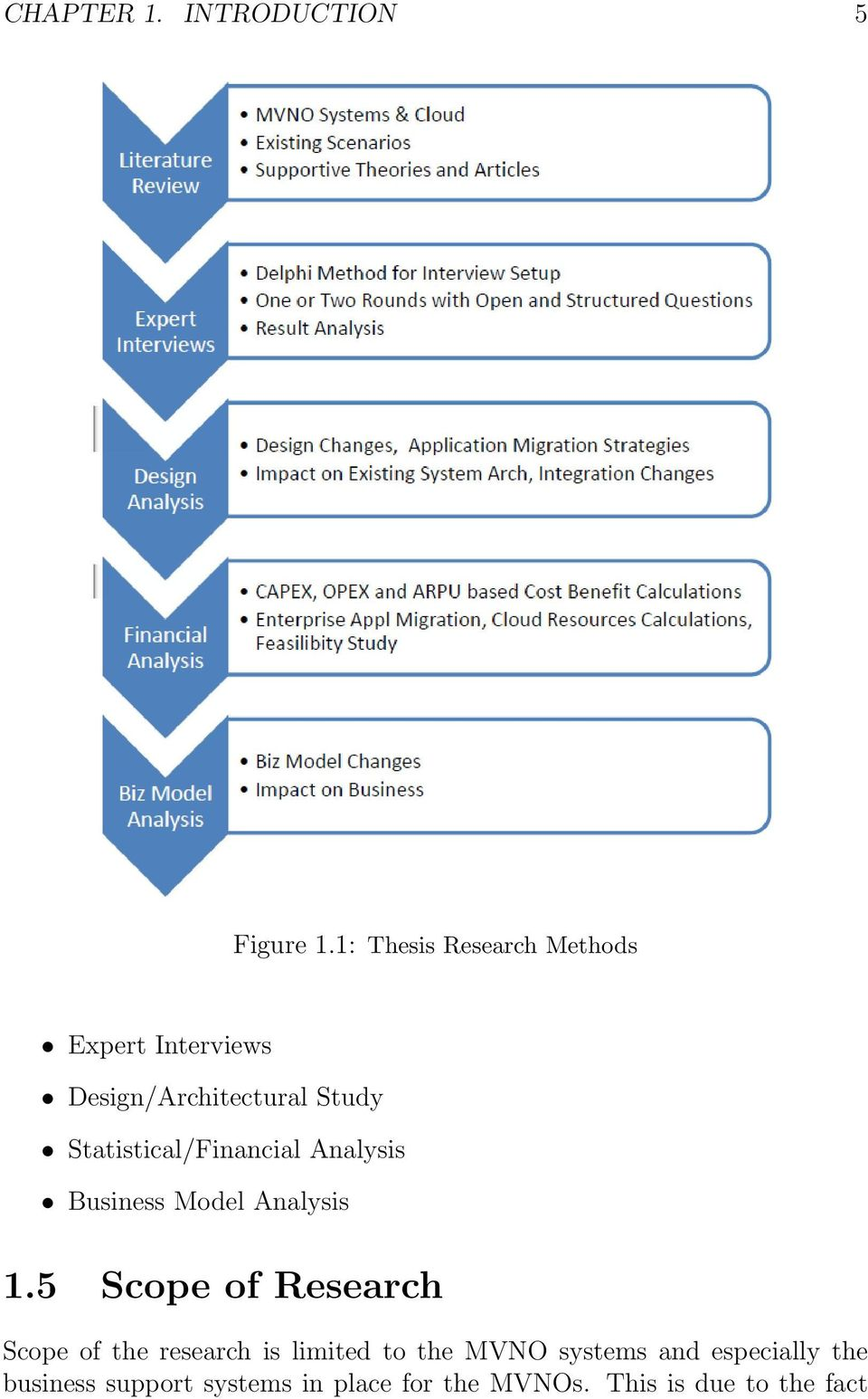 thesis research methodology interview Chapter 3 research methodology over the interview was an alternative method of collecting recommendations and statements that would be included in the thesis.