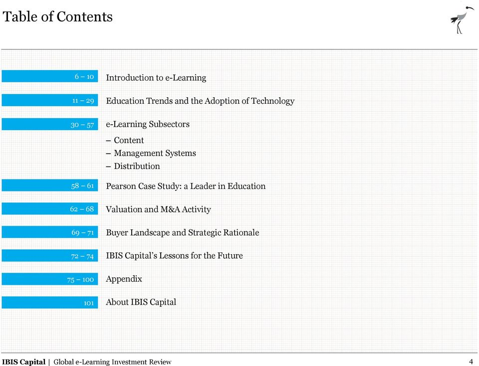 Leader in Education 62 68 Valuation and M&A Activity 69 71 Buyer Landscape and Strategic