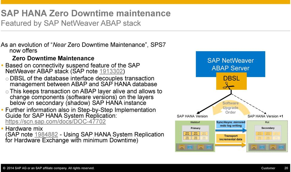 alive and allows to change components (software versions) on the layers below on secondary (shadow) SAP HANA instance Further information also in Step-by-Step Implementation Guide for SAP HANA System