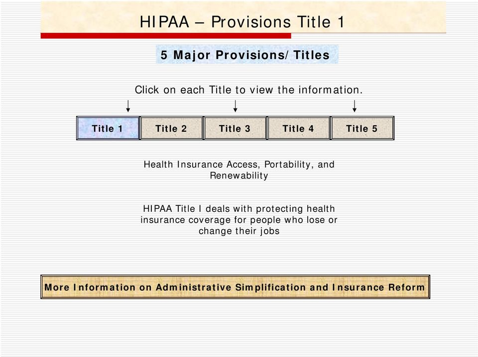 Title I deals with protecting health insurance coverage for people who lose or