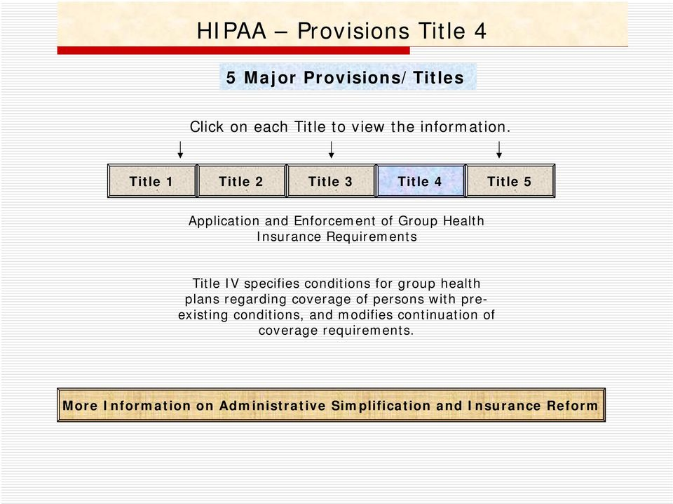 for group health plans regarding coverage of persons with preexisting conditions, and modifies